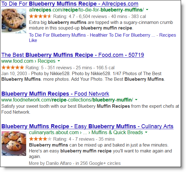 blueberry-muffin-recipes-rich-snippets